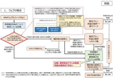 総務省がMNPガイドラインを発表 手数料無料、引止め禁止