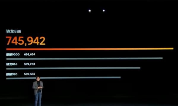 Xiaomi Mi 11 AnTuTuベンチマークスコア比較
