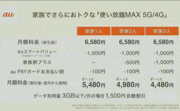 使い放題MAX 5G/4G 家族割