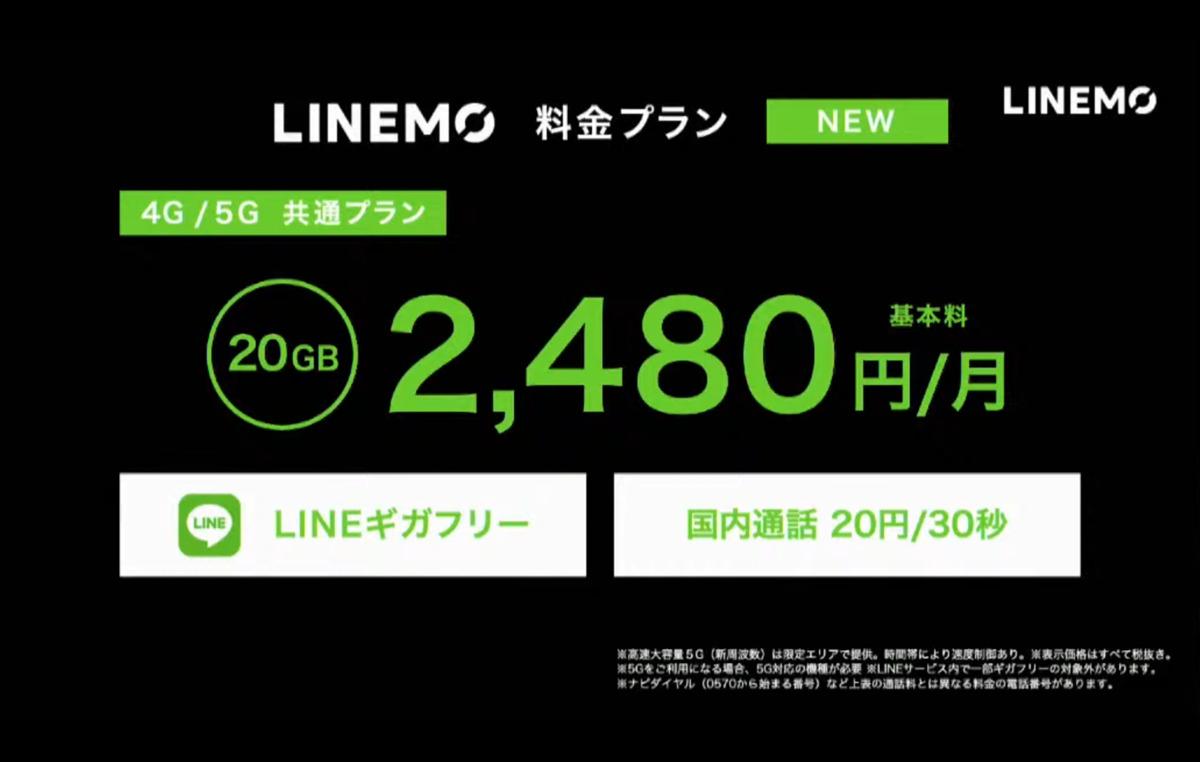 LINEMO価格