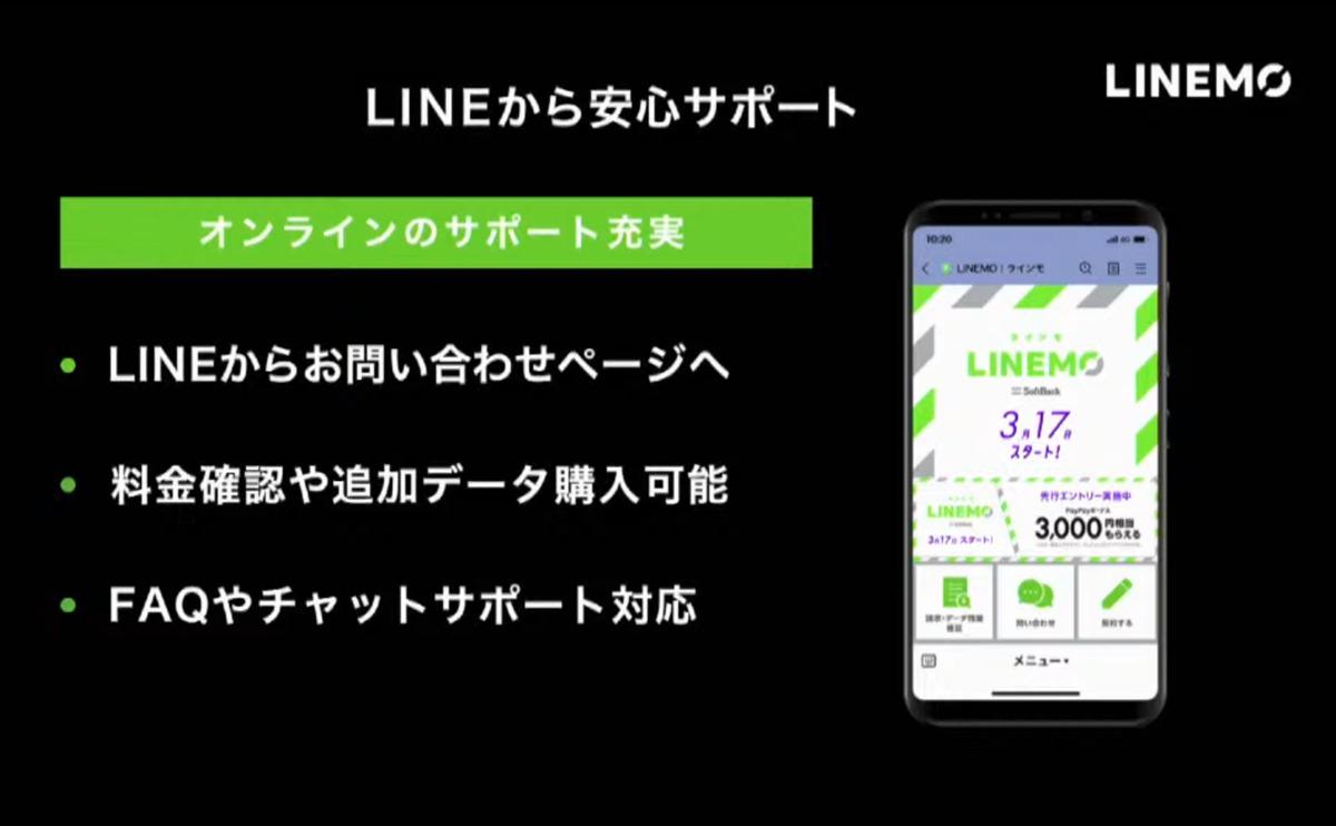 LINEからサポート