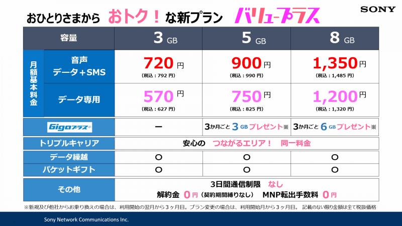 nuro mobile-newplan