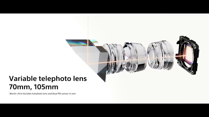 Xperia 1 III可変式望遠レンズ