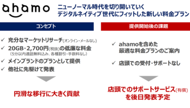 ドコモahamo(アハモ)の店頭サポート(有償)、「解約金留保」の廃止を予定