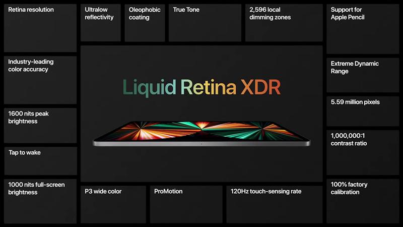 iPad Pro Liquid Retina XDRディスプレイ