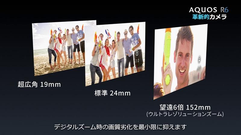 カメラの焦点距離と画角