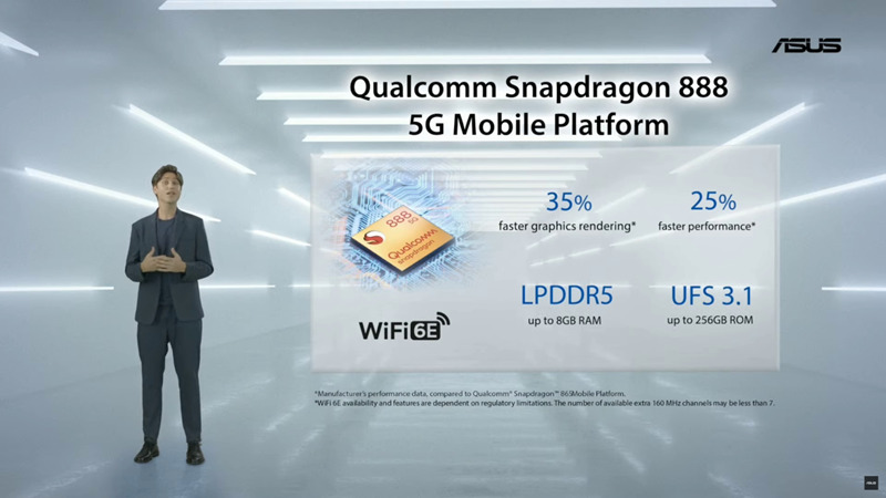 ZenFone 8 Flip Snapdragon 888