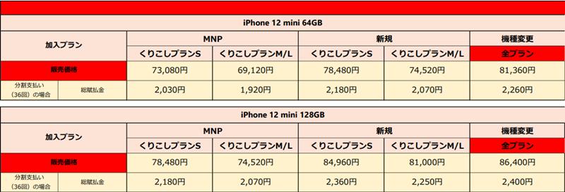 UQ mobile-iPhone 12 mini-price